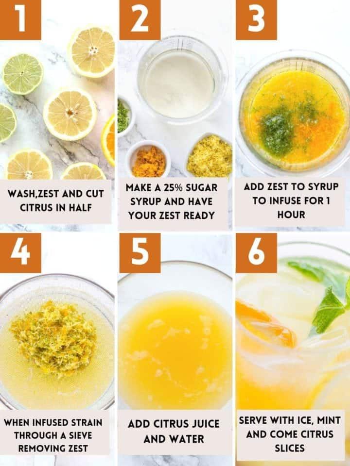 how to make homemade lemonade step by step